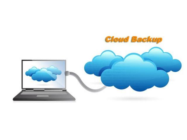 How to create Cloud Backup on a device? |Call +1(888)784-9316